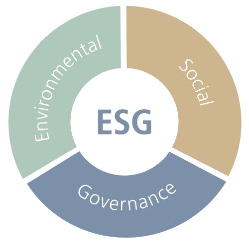 ESG-Logo